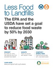 Less food to landfill EPA poster