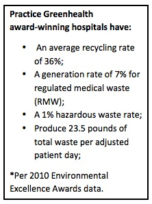 Practice Greenhealth award-winning hospitals have ...