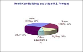 Source: Advanced Power and Energy Program, University of California ...